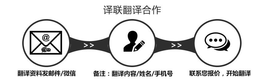 译联翻译合作.jpg
